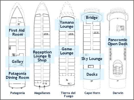 M/V Via Australis Deck Plan